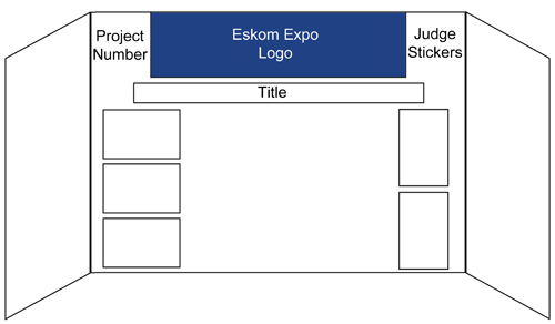 Eskom International Science Fair Project Boards